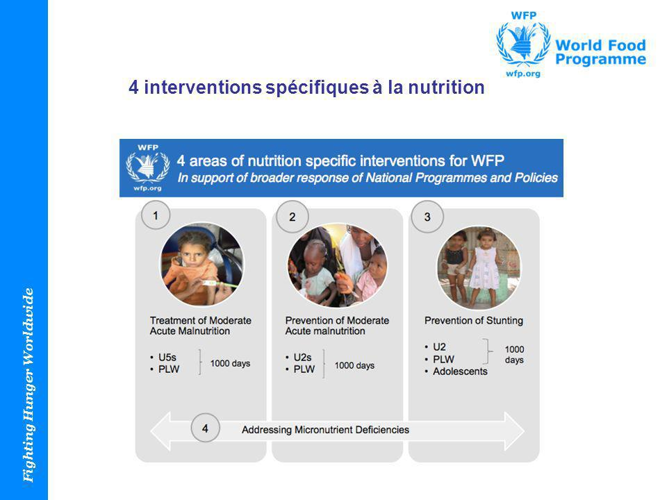 Fighting Hunger Worldwide 4 interventions spécifiques à la nutrition