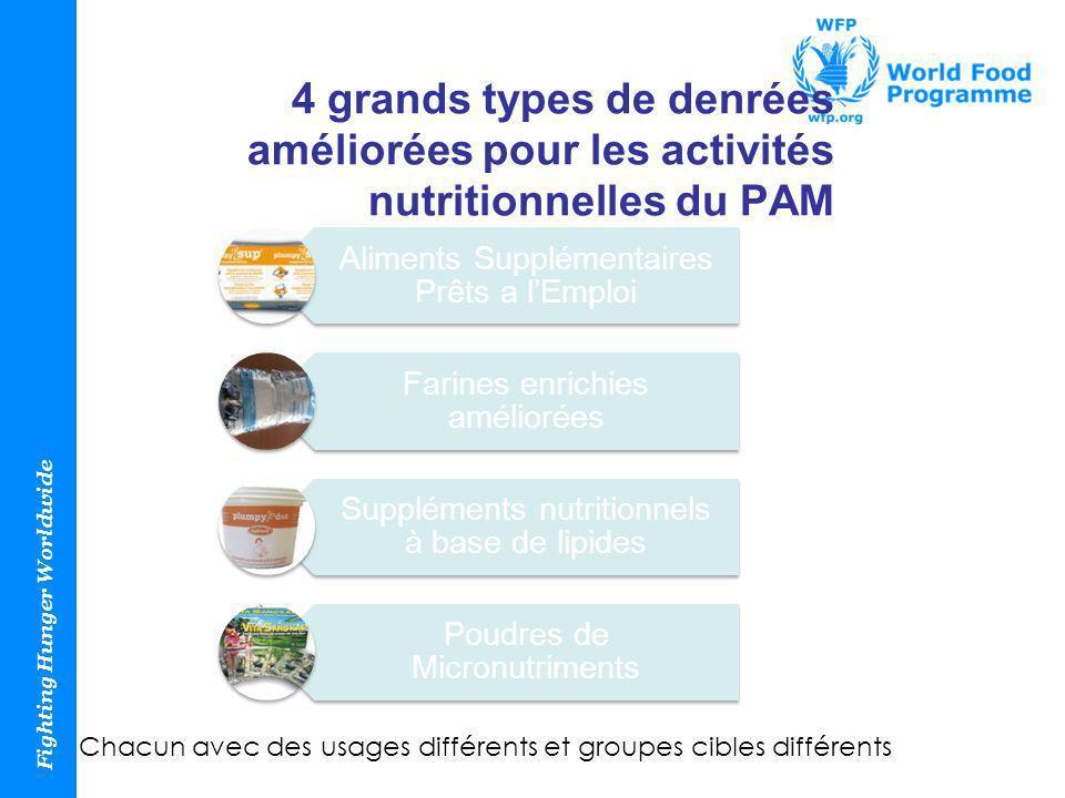 Fighting Hunger Worldwide 4 grands types de denrées améliorées pour les activités nutritionnelles du PAM Aliments Supplémentaires Prêts a lEmploi Fari