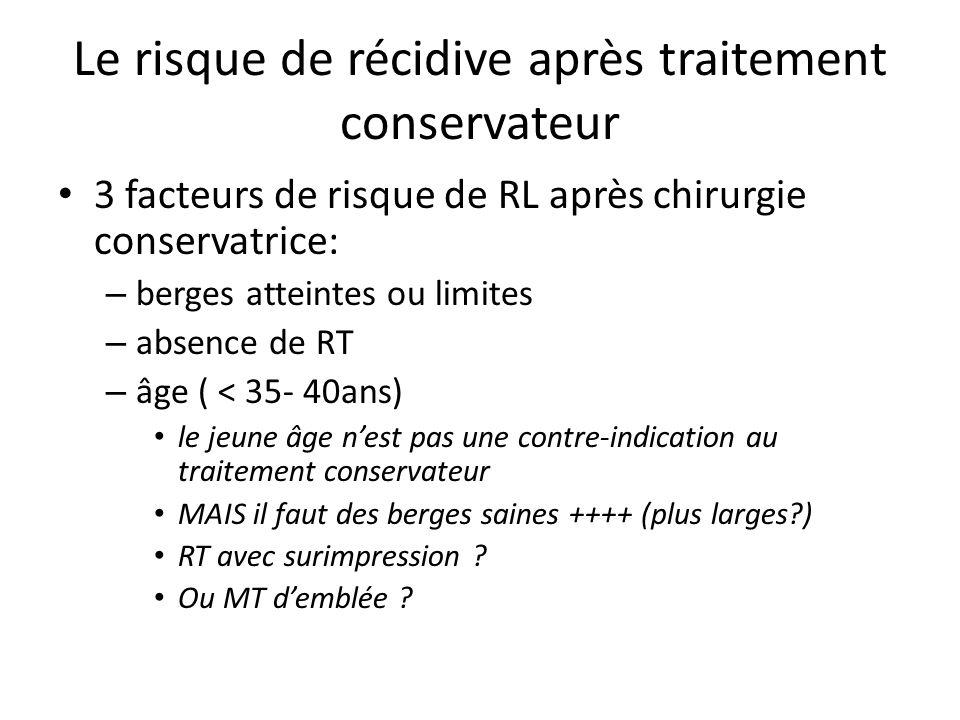 Le risque de récidive après traitement conservateur 3 facteurs de risque de RL après chirurgie conservatrice: – berges atteintes ou limites – absence