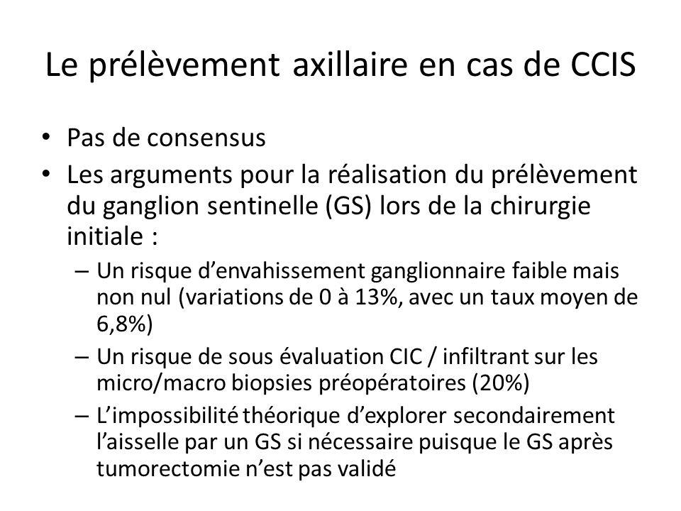 Le prélèvement axillaire en cas de CCIS Pas de consensus Les arguments pour la réalisation du prélèvement du ganglion sentinelle (GS) lors de la chiru