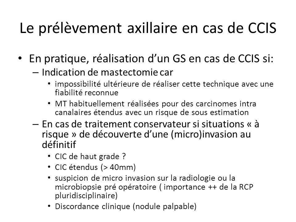 Le prélèvement axillaire en cas de CCIS En pratique, réalisation dun GS en cas de CCIS si: – Indication de mastectomie car impossibilité ultérieure de