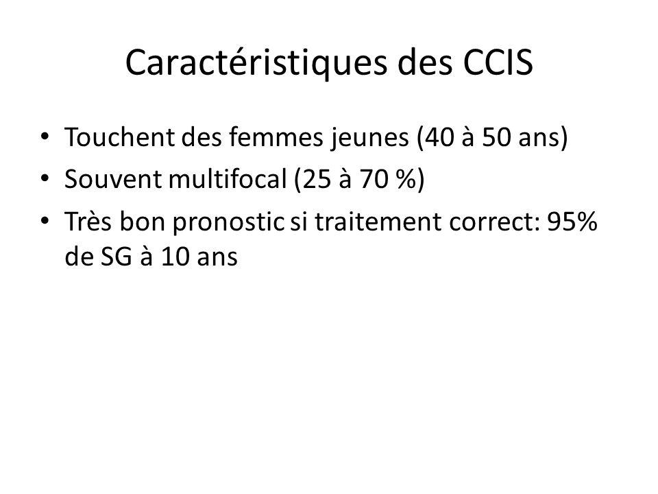 Caractéristiques des CCIS Touchent des femmes jeunes (40 à 50 ans) Souvent multifocal (25 à 70 %) Très bon pronostic si traitement correct: 95% de SG