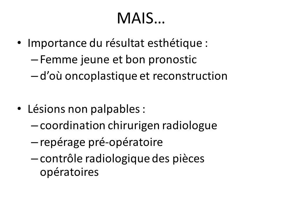 MAIS… Importance du traitement local : – conservateur : alors nécessité de radiothérapie – non conservateur reconstructions mammaires Formes graves : – à haut risque de récidive – à risque métastatique : 1% de pN+ – doù interrogations sur les traitements adjuvants