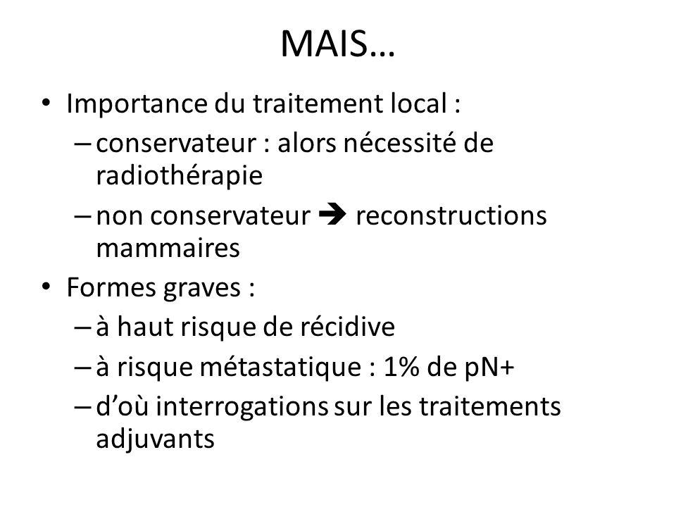 MAIS… Importance du traitement local : – conservateur : alors nécessité de radiothérapie – non conservateur reconstructions mammaires Formes graves :
