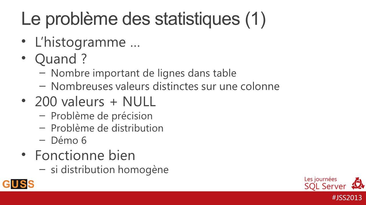 #JSS2013 Lhistogramme … Quand ? – Nombre important de lignes dans table – Nombreuses valeurs distinctes sur une colonne 200 valeurs + NULL – Problème