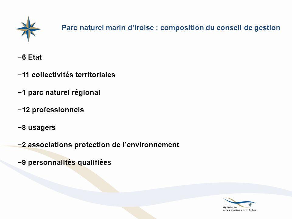 Parc naturel marin dIroise : composition du conseil de gestion 6 Etat 11 collectivités territoriales 1 parc naturel régional 12 professionnels 8 usage