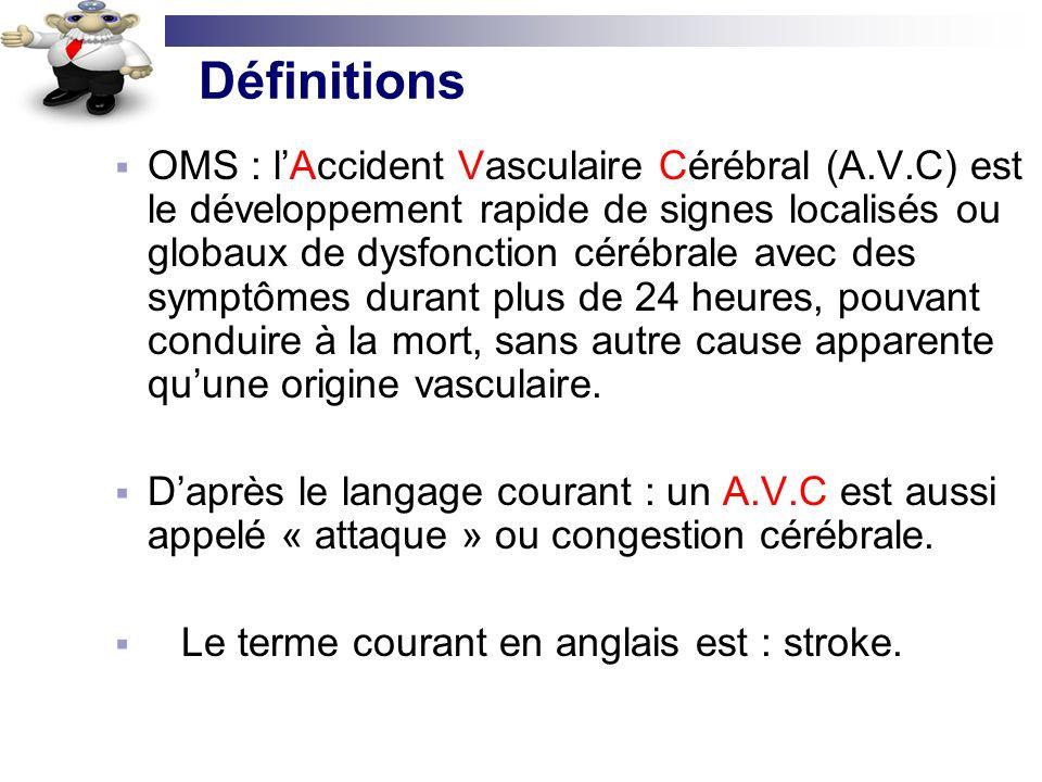 Définitions OMS : lAccident Vasculaire Cérébral (A.V.C) est le développement rapide de signes localisés ou globaux de dysfonction cérébrale avec des symptômes durant plus de 24 heures, pouvant conduire à la mort, sans autre cause apparente quune origine vasculaire.
