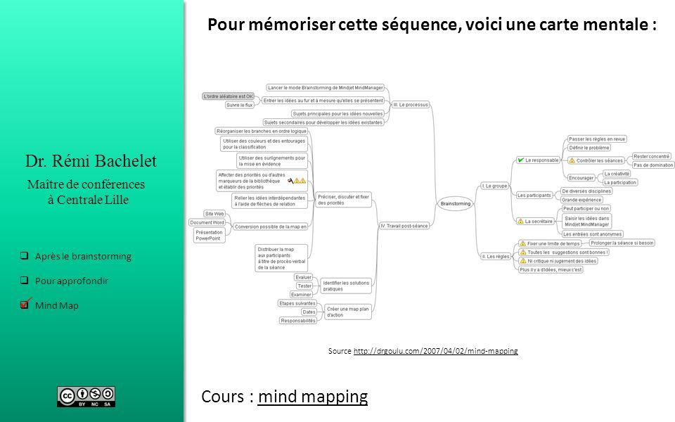 Dr. Rémi Bachelet Maître de conférences à Centrale Lille Après le brainstorming Pour approfondir Mind Map Pour mémoriser cette séquence, voici une car