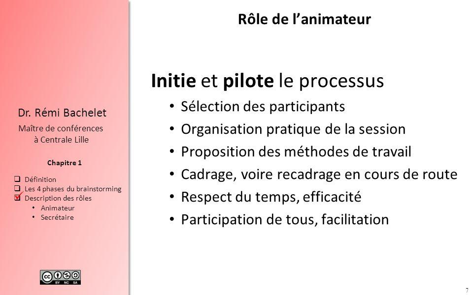 Définition Les 4 phases du brainstorming Description des rôles Animateur Secrétaire Chapitre 1 Dr.