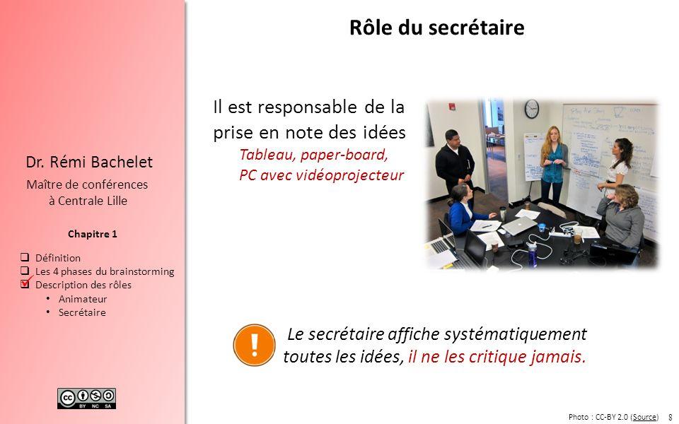 Définition Les 4 phases du brainstorming Description des rôles Animateur Secrétaire Chapitre 1 Dr. Rémi Bachelet Maître de conférences à Centrale Lill
