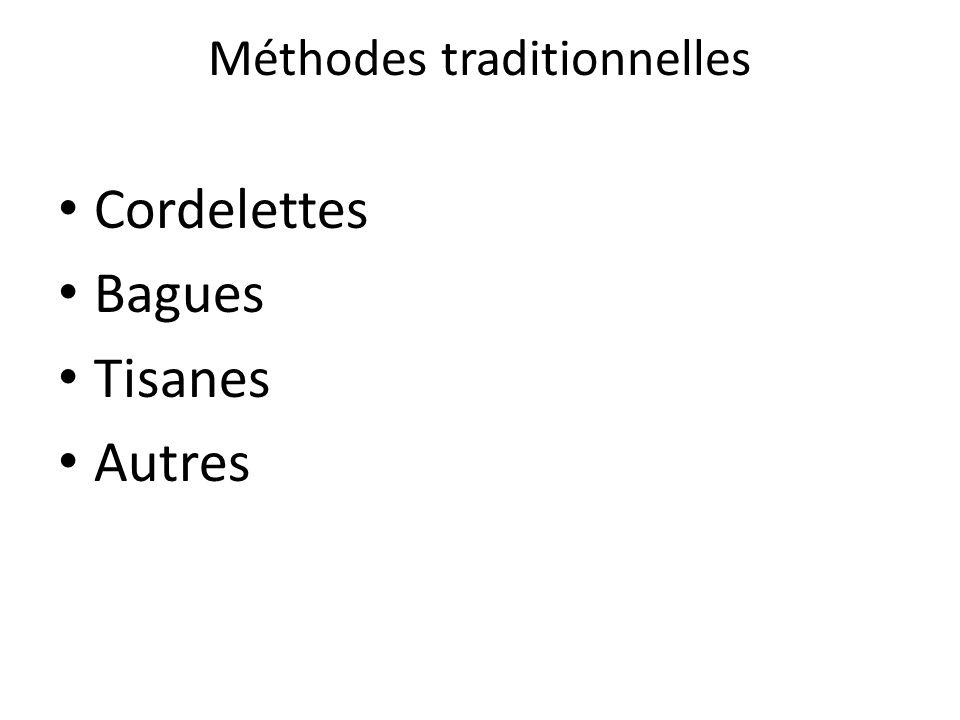 Méthodes traditionnelles Cordelettes Bagues Tisanes Autres
