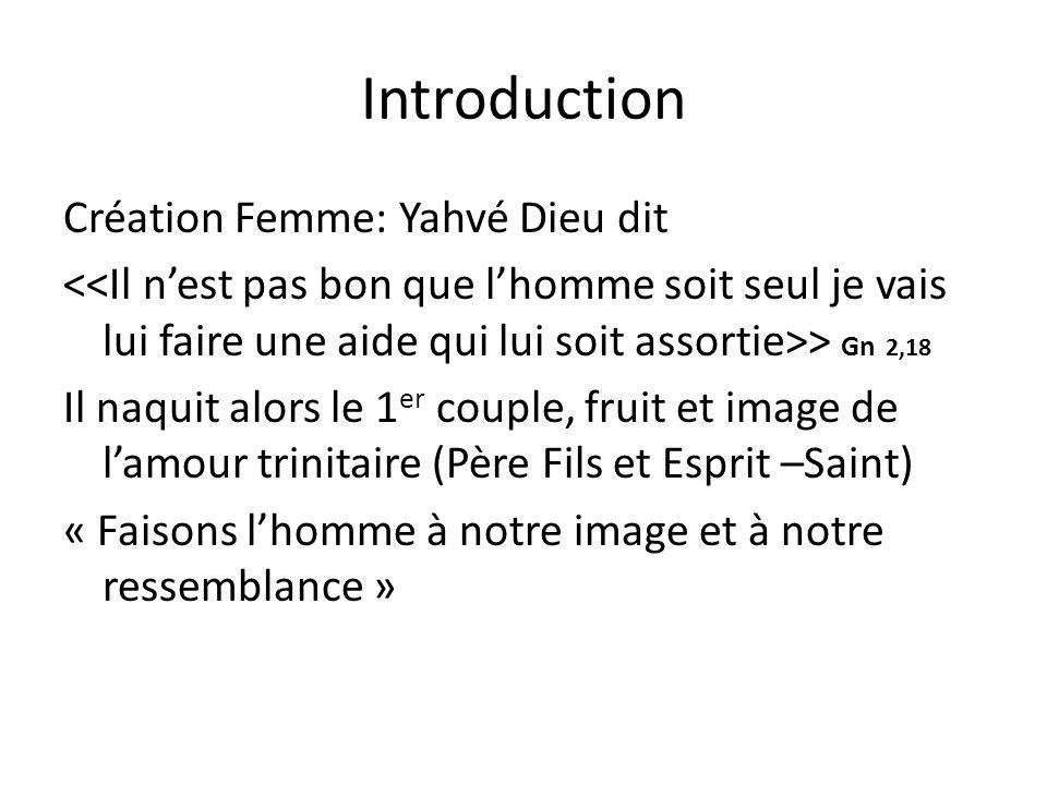 Introduction Création Femme: Yahvé Dieu dit > Gn 2,18 Il naquit alors le 1 er couple, fruit et image de lamour trinitaire (Père Fils et Esprit –Saint) « Faisons lhomme à notre image et à notre ressemblance »