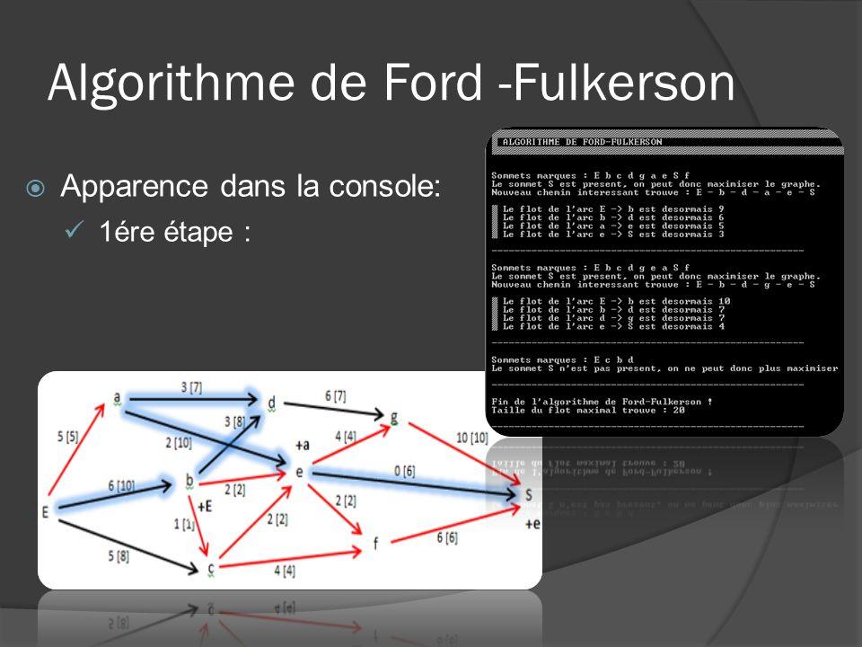 Algorithme de Ford -Fulkerson Apparence dans la console: 1ére étape :