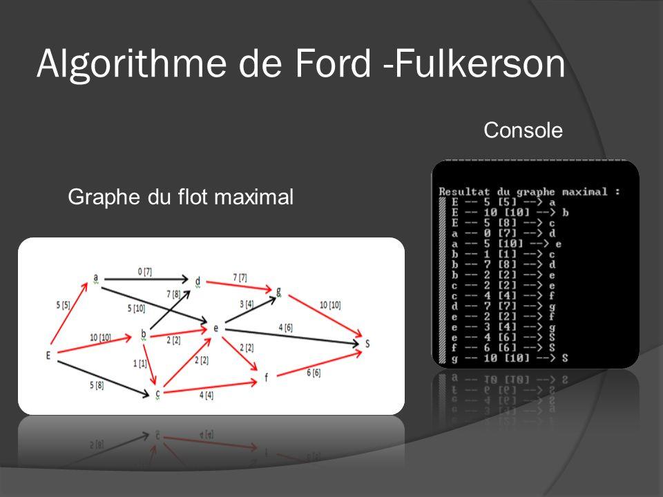 Algorithme de Ford -Fulkerson Graphe du flot maximal Console