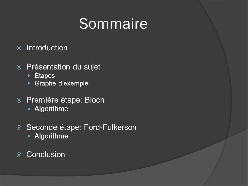 Sommaire Introduction Présentation du sujet Étapes Graphe dexemple Première étape: Bloch Algorithme Seconde étape: Ford-Fulkerson Algorithme Conclusio