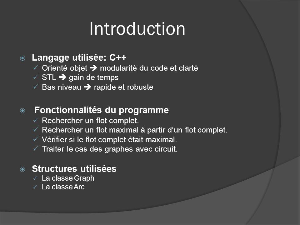 Introduction Langage utilisée: C++ Orienté objet modularité du code et clarté STL gain de temps Bas niveau rapide et robuste Fonctionnalités du progra