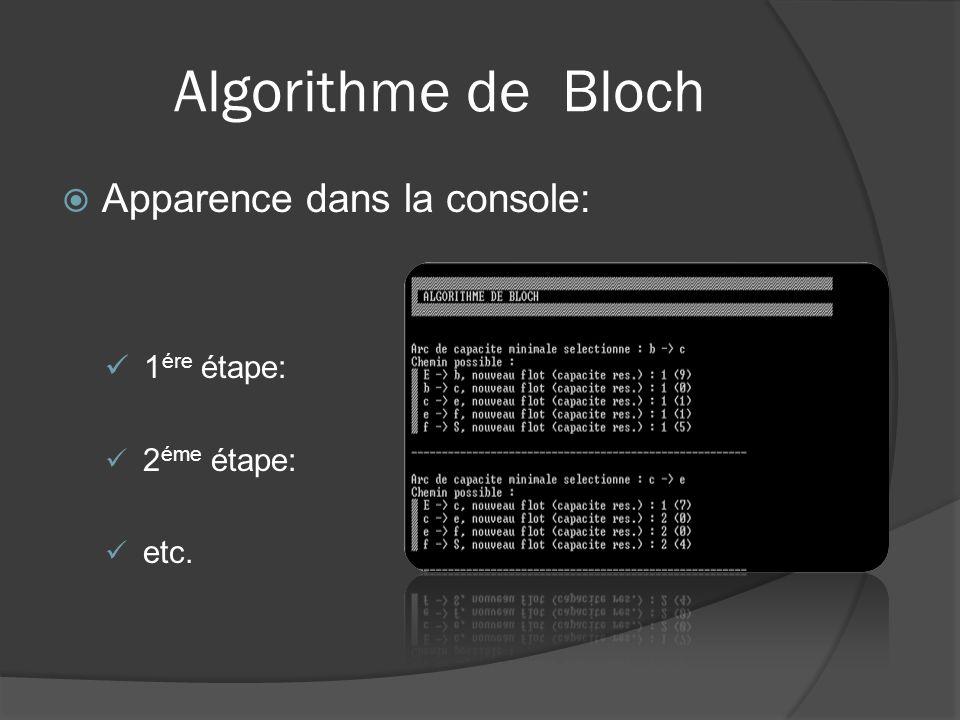 Bloch : principe général Initialiser le Flot par addition des flots des arcs dentrée Marqué comme saturer les chemins où Flots = Capacité Les chemins saturés ne sont pas empruntables.