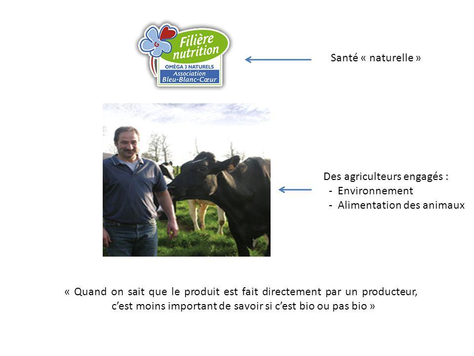 Santé « naturelle » Des agriculteurs engagés : - Environnement - Alimentation des animaux « Quand on sait que le produit est fait directement par un producteur, cest moins important de savoir si cest bio ou pas bio »