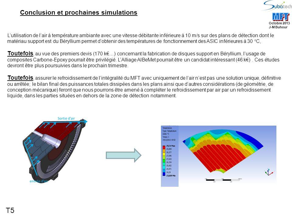 T5 Octobre 2013 J-M Buhour Lutilisation de lair à température ambiante avec une vitesse débitante inférieure à 10 m/s sur des plans de détection dont le matériau support est du Béryllium permet dobtenir des températures de fonctionnement des ASIC inférieures à 30 °C, Toutefois, au vue des premiers devis (170 k…) concernant la fabrication de disques support en Béryllium, lusage de composites Carbone-Epoxy pourrait être privilégié.