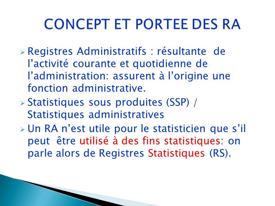 Registres Administratifs : résultante de lactivité courante et quotidienne de ladministration: assurent à lorigine une fonction administrative.