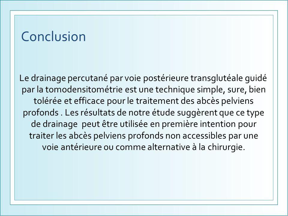 Conclusion Le drainage percutané par voie postérieure transglutéale guidé par la tomodensitométrie est une technique simple, sure, bien tolérée et eff