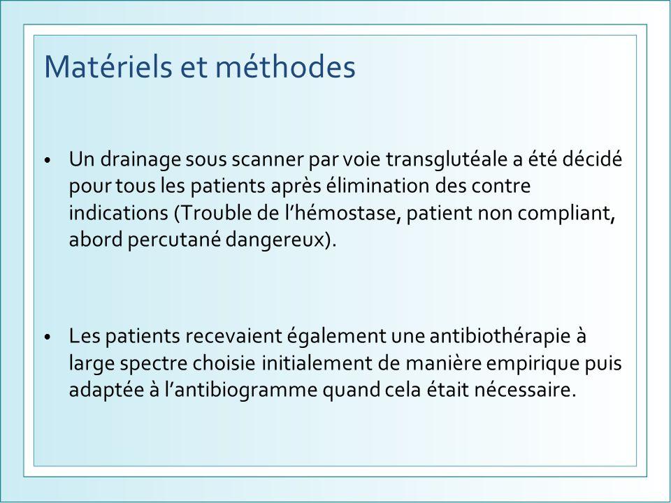 Matériels et méthodes Un drainage sous scanner par voie transglutéale a été décidé pour tous les patients après élimination des contre indications (Tr
