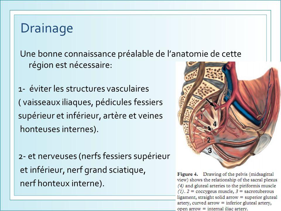 Drainage Dans certains cas dabcès pelviens, le drainage percutané est difficile à réaliser car il n existe pas de trajet sécurisé (interposition des organes et de structures nobles).