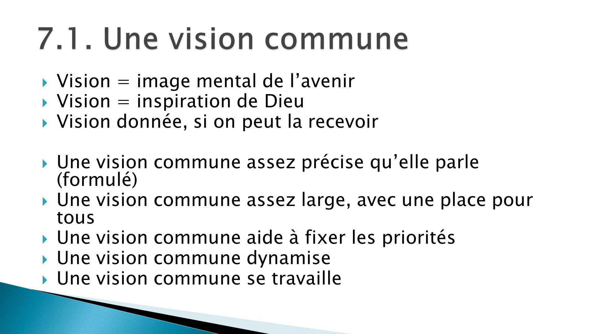 Vision = image mental de lavenir Vision = inspiration de Dieu Vision donnée, si on peut la recevoir Une vision commune assez précise quelle parle (for