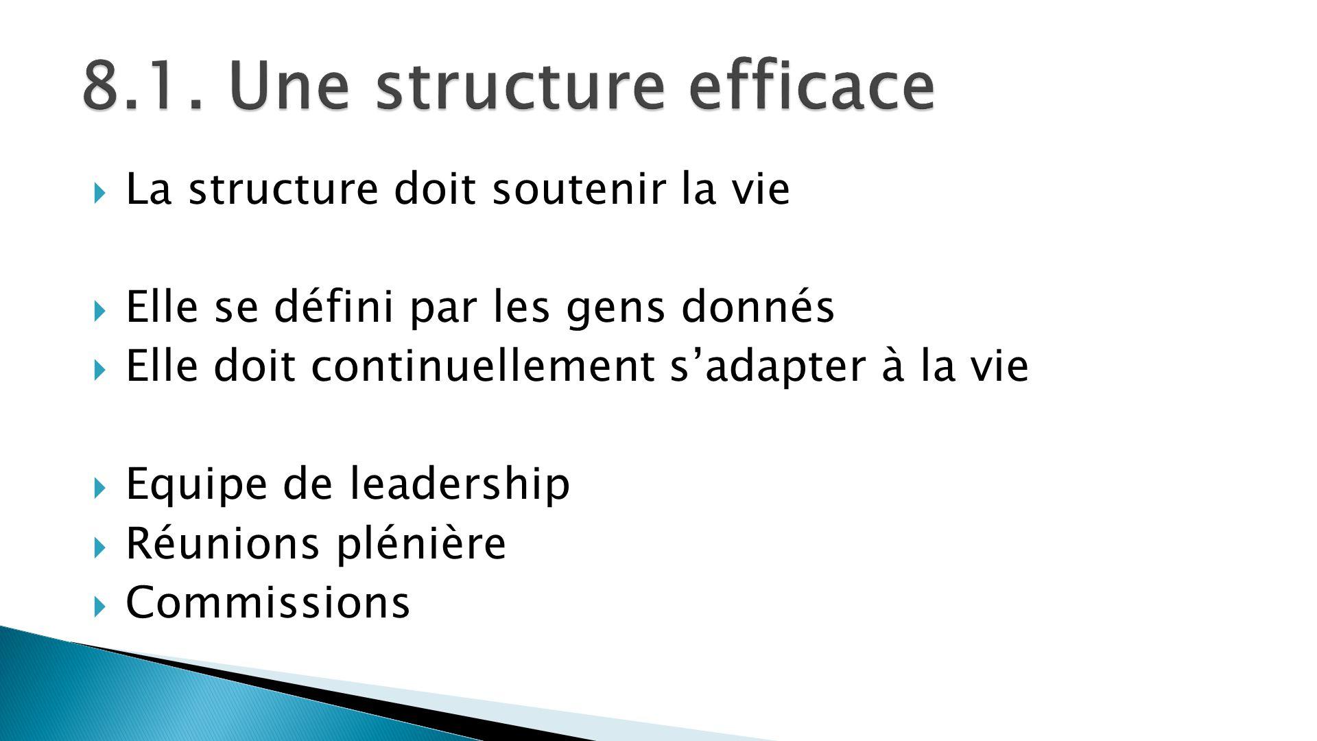 La structure doit soutenir la vie Elle se défini par les gens donnés Elle doit continuellement sadapter à la vie Equipe de leadership Réunions plénièr