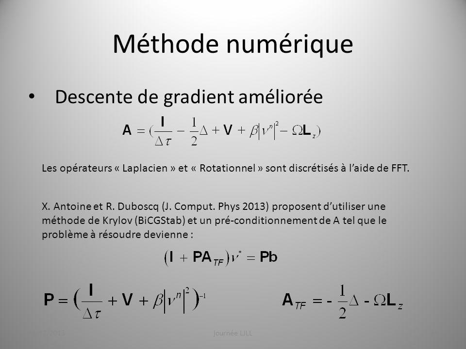 Méthode numérique Descente de gradient améliorée Les opérateurs « Laplacien » et « Rotationnel » sont discrétisés à laide de FFT. X. Antoine et R. Dub
