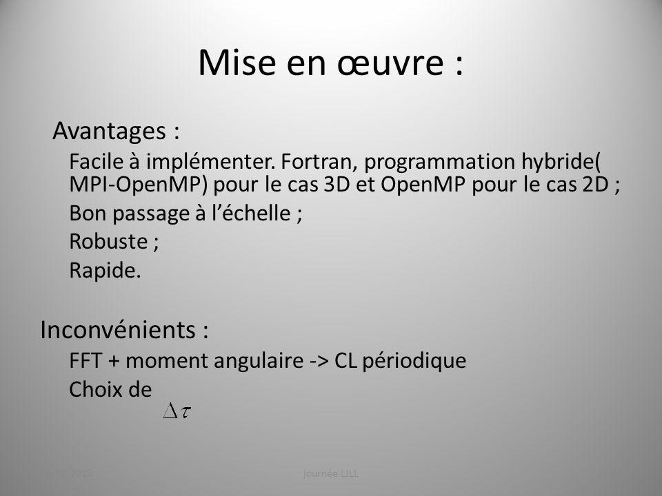 Mise en œuvre : Avantages : Facile à implémenter. Fortran, programmation hybride( MPI-OpenMP) pour le cas 3D et OpenMP pour le cas 2D ; Bon passage à