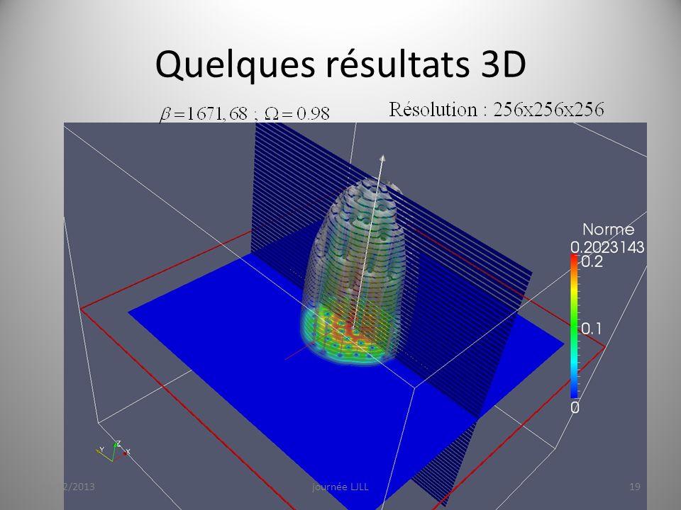 Quelques résultats 3D 19/12/2013journée LJLL19