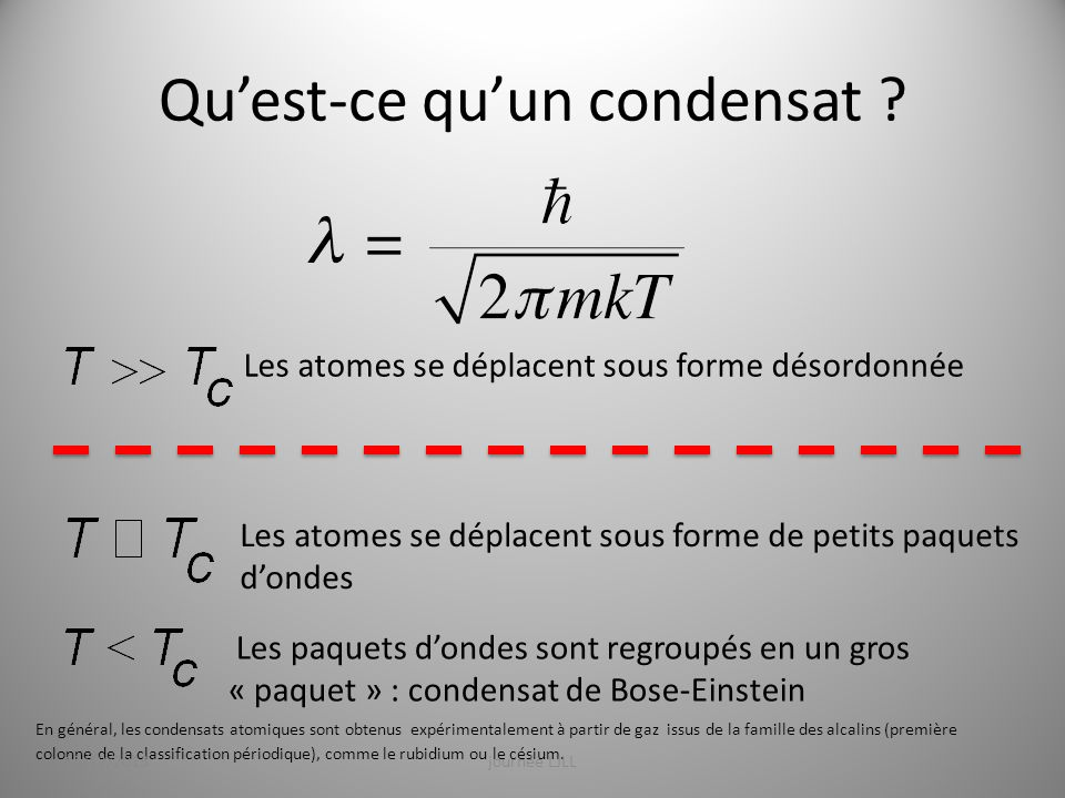 Quest-ce quun condensat ? Les atomes se déplacent sous forme désordonnée Les atomes se déplacent sous forme de petits paquets dondes Les paquets donde