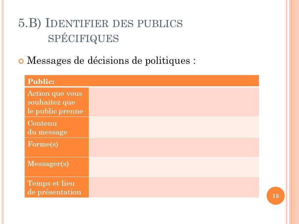 5.B) I DENTIFIER DES PUBLICS SPÉCIFIQUES Messages de décisions de politiques : 15 Public: Action que vous souhaitez que le public prenne Contenu du message Forme(s) Messager(s) Temps et lieu de présentation