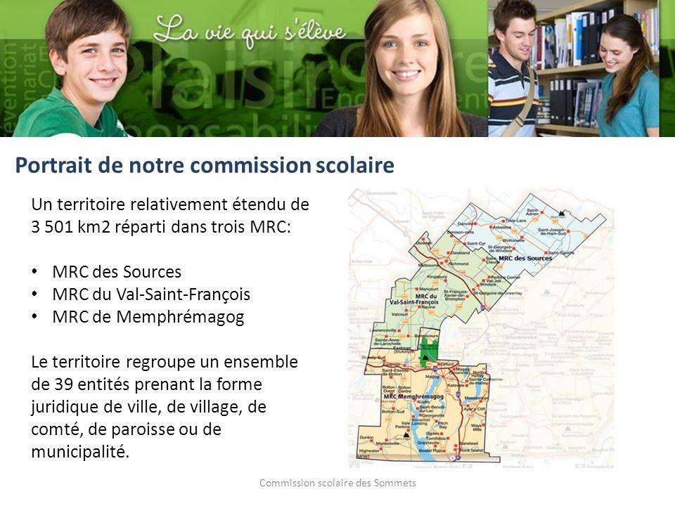 Commission scolaire des Sommets La commission scolaire des Sommets a une clientèle scolaire composée de plus de 8 500 élèves.