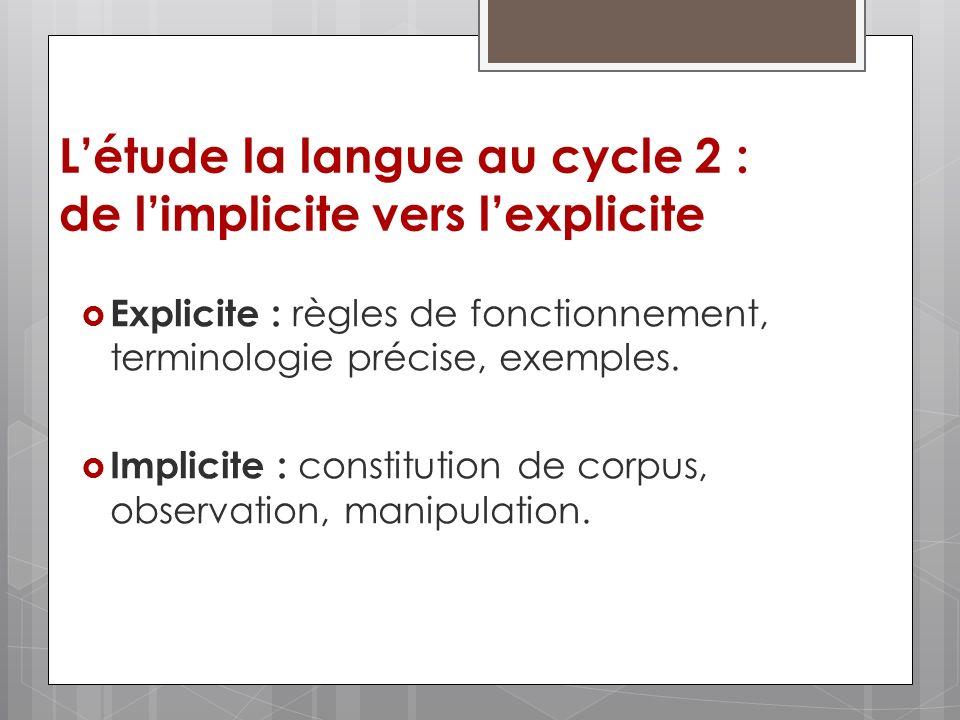 Létude la langue au cycle 2 : de limplicite vers lexplicite Explicite : règles de fonctionnement, terminologie précise, exemples. Implicite : constitu