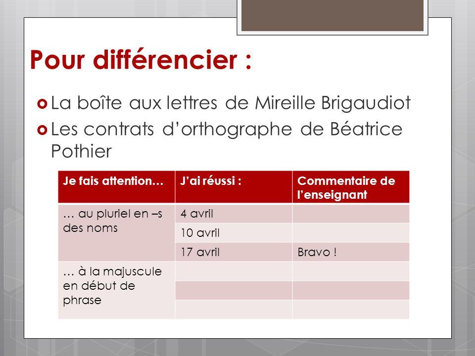 Pour différencier : La boîte aux lettres de Mireille Brigaudiot Les contrats dorthographe de Béatrice Pothier Je fais attention…Jai réussi :Commentair