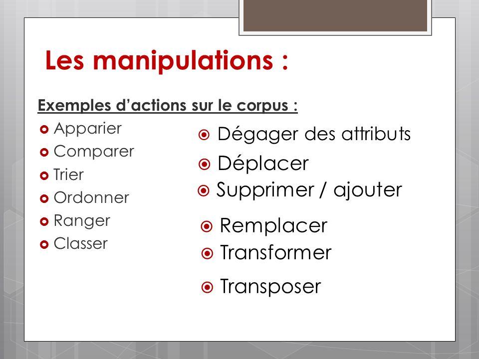 Les manipulations : Exemples dactions sur le corpus : Apparier Comparer Trier Ordonner Ranger Classer Dégager des attributs Déplacer Supprimer / ajout