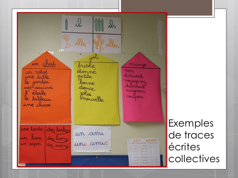 Exemples de traces écrites collectives