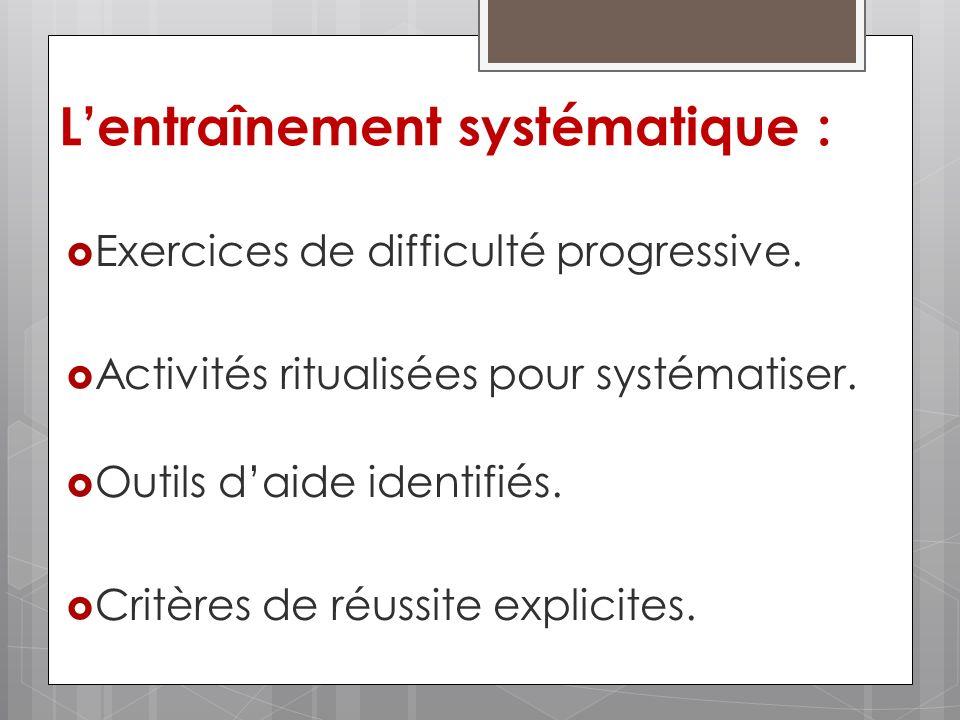 Lentraînement systématique : Exercices de difficulté progressive. Activités ritualisées pour systématiser. Outils daide identifiés. Critères de réussi