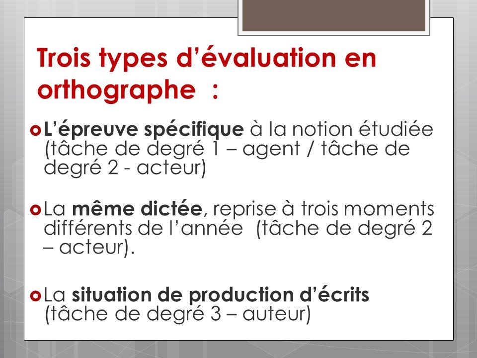 Trois types dévaluation en orthographe : Lépreuve spécifique à la notion étudiée (tâche de degré 1 – agent / tâche de degré 2 - acteur) La même dictée