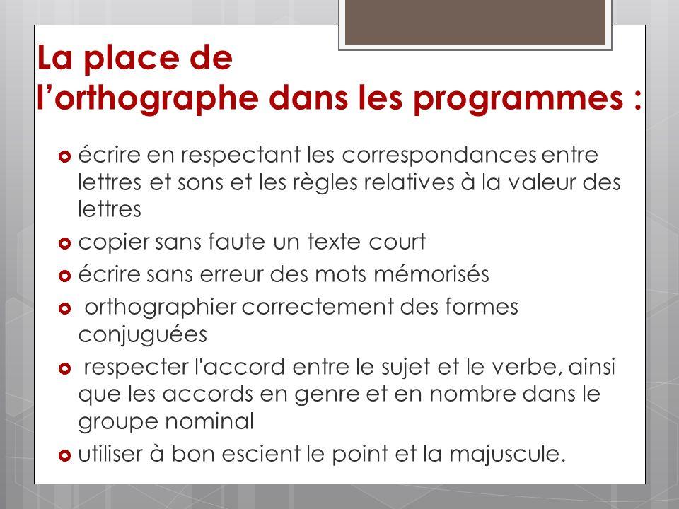 La place de lorthographe dans les programmes : écrire en respectant les correspondances entre lettres et sons et les règles relatives à la valeur des