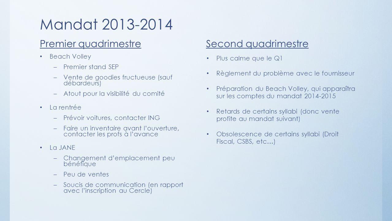 Mandat 2013-2014 Premier quadrimestre Beach Volley –Premier stand SEP –Vente de goodies fructueuse (sauf débardeurs) –Atout pour la visibilité du comi