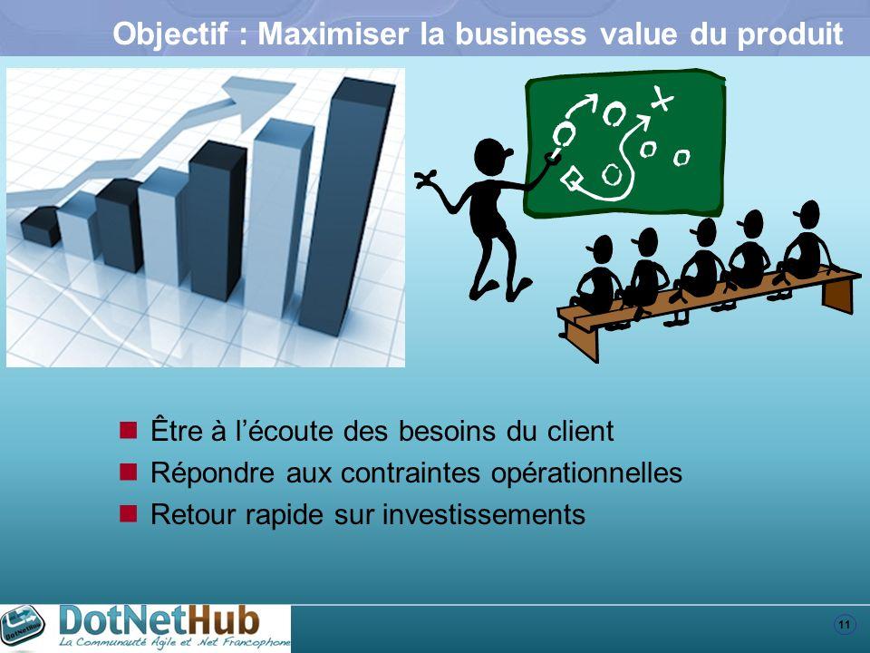 11 Objectif : Maximiser la business value du produit Être à lécoute des besoins du client Répondre aux contraintes opérationnelles Retour rapide sur investissements