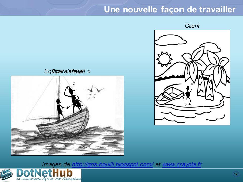 12 Une nouvelle façon de travailler Images de http://gris-bouilli.blogspot.com/ et www.crayola.frhttp://gris-bouilli.blogspot.com/www.crayola.fr Clien