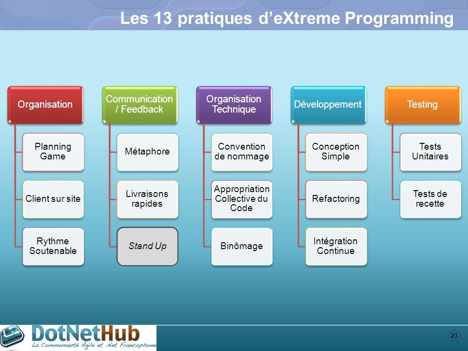 23 Les 13 pratiques deXtreme Programming Organisation Planning Game Client sur site Rythme Soutenable Communication / Feedback Métaphore Livraisons ra