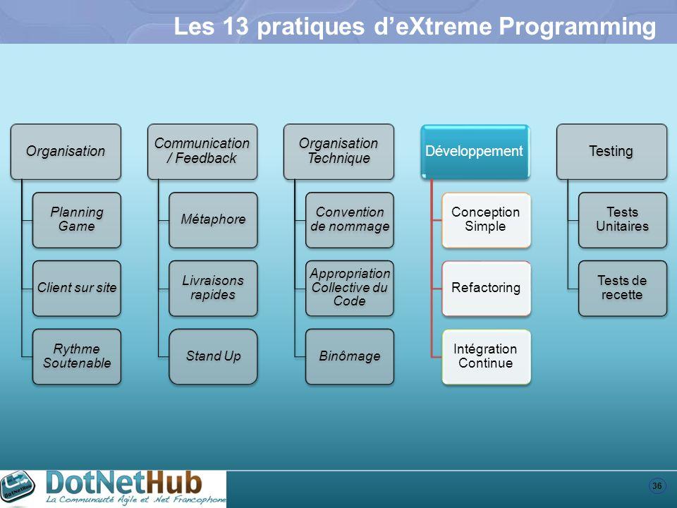 36 Les 13 pratiques deXtreme Programming Organisation Planning Game Client sur site Rythme Soutenable Communication / Feedback Métaphore Livraisons ra