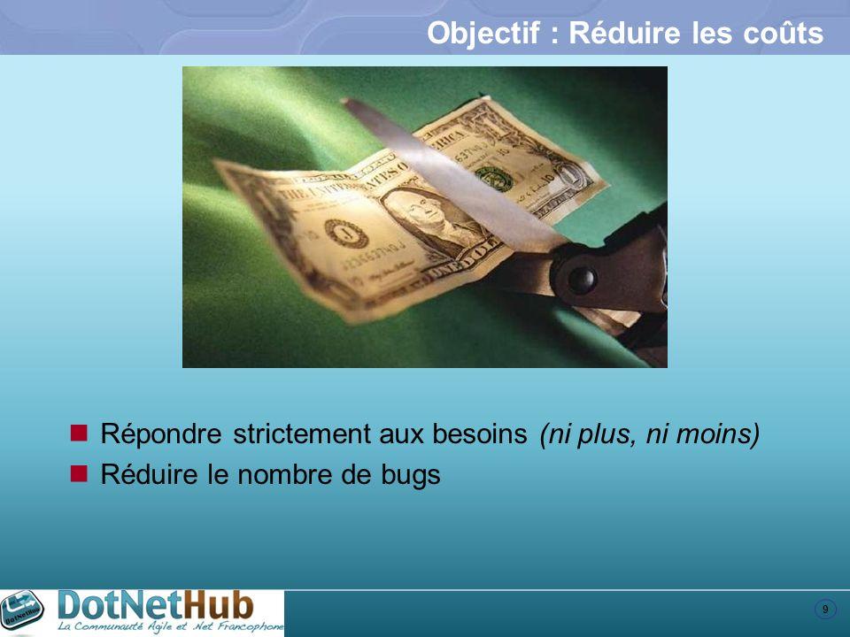 9 Objectif : Réduire les coûts Répondre strictement aux besoins (ni plus, ni moins) Réduire le nombre de bugs