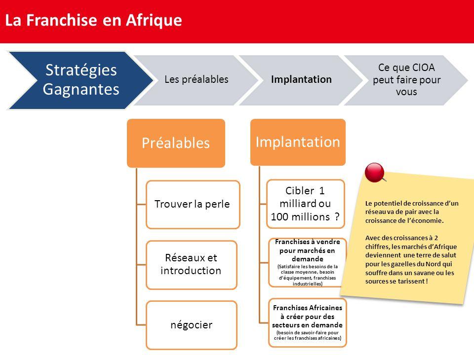 Préalables Trouver la perle Réseaux et introduction négocier Implantation Cibler 1 milliard ou 100 millions .