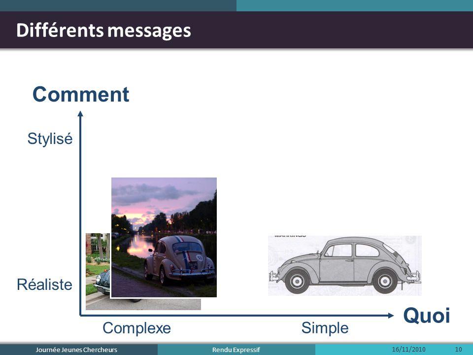 Rendu Expressif Différents messages Journée Jeunes Chercheurs Complexe Simple Stylisé Réaliste Comment Quoi 16/11/201010